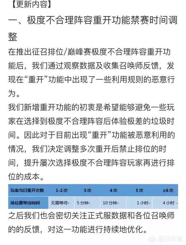 """《王者荣耀》官方又出更新公告,玩家称""""这次苹果真的可以退游了"""",这次会修复好吗?"""