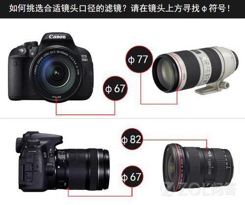 UV镜是相机的必要配件么?