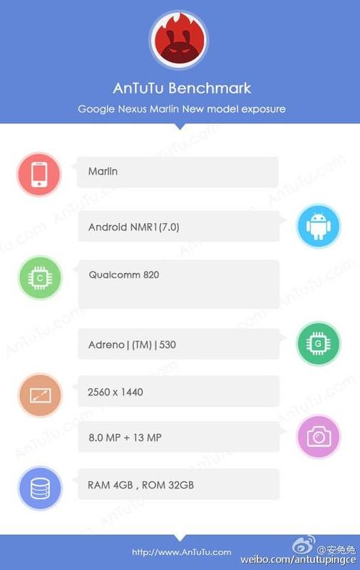 谷歌Nexus Marlin配置好吗?