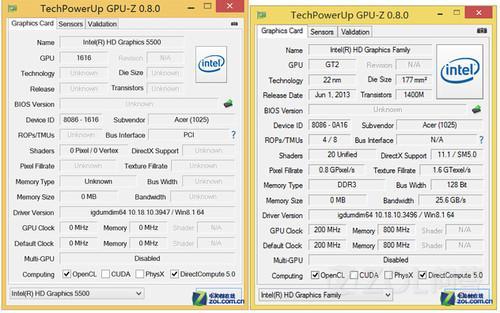 Intel新核显HD5500性能怎么样?