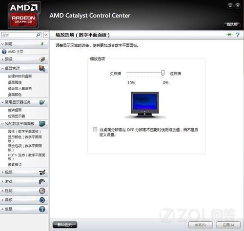 为什么HiS 7870 2G分辨率最高只有1600X1200