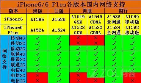 苹果mg492za/a支持什么网络