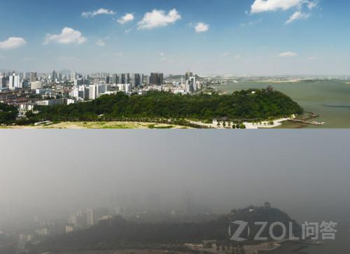 雾霾对身体健康的影响究竟有多少?