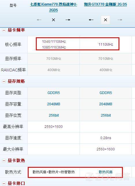 同价位的翔升770与七彩虹770,哪个好点?