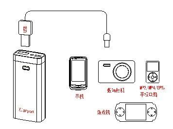 购买手机移动电源需要注意什么