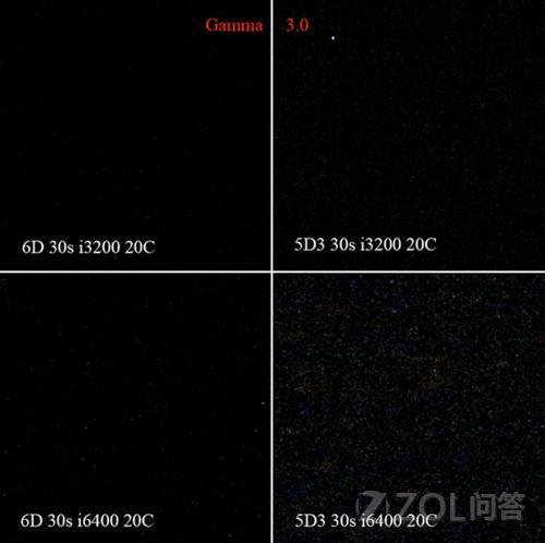 佳能6D和佳能5D3哪个画质表现更好?