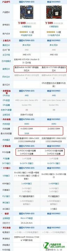 AMD 速龙II X4 641配什么主板