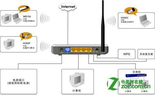 腾达无线路由器怎么设置