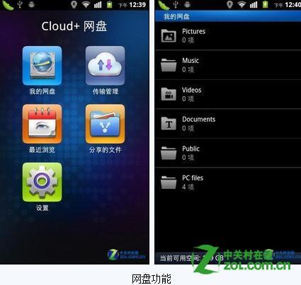 华为u8860的cloud+什么意思?