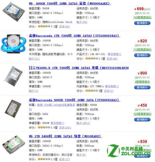 常识问答:硬盘涨价的原因是什么