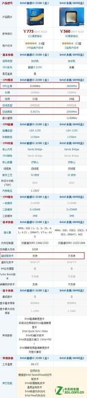 Intel 奔腾G840和 i3 2100有什么不同?
