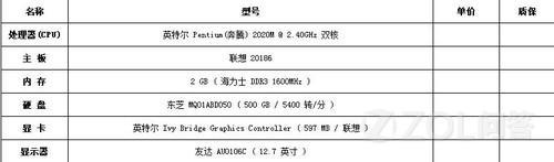 联想K29的奔腾2020M如果更换成酷睿i5-3320M操作流畅度和游戏...