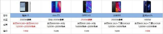 魅族15是现在最值得买的千元机?