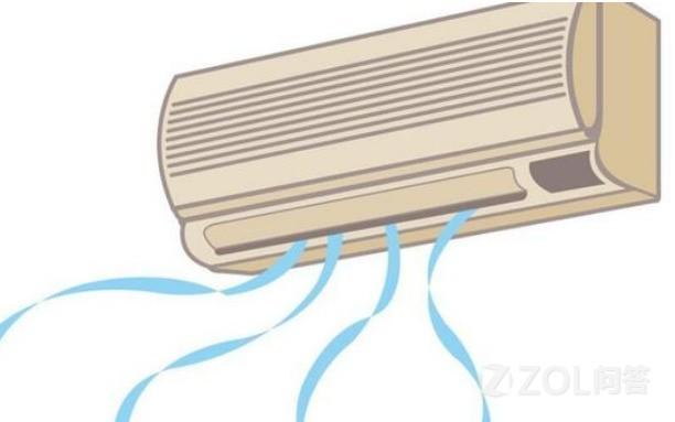 夏天空调开多少度最省电?为什么?