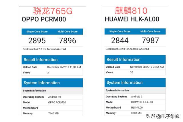 骁龙765G是仅次于骁龙865的处理器吗,你觉得如何?