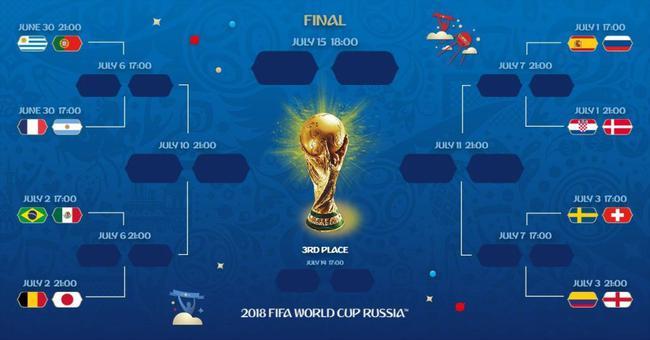 英格兰能在世界杯创造奇迹吗?