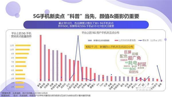 现在5G用户最多的手机品牌是华为么?