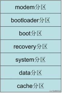 荣耀20pro在恢复了出厂设置后,对方舟编译器有影响吗?