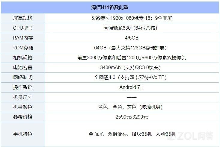 海信H11配置怎么样?这款手机值得买吗?