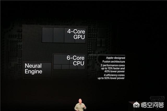 华为980、苹果a12和高通855,哪个性能最强?