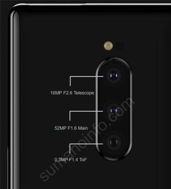 索尼新旗舰XZ4搭载的5200万像素新相机有多强?