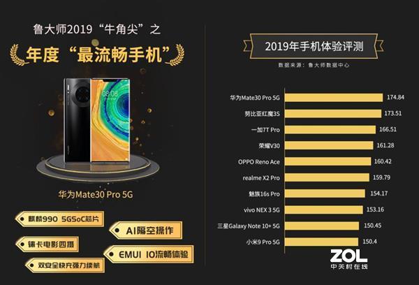 手机流畅排行榜华为Mate30 Pro 5G夺冠?