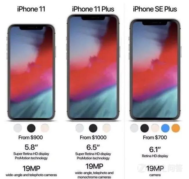 9月13号苹果都会发布哪些新产品?