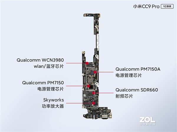 小米CC9 Pro相机成本超过处理器?