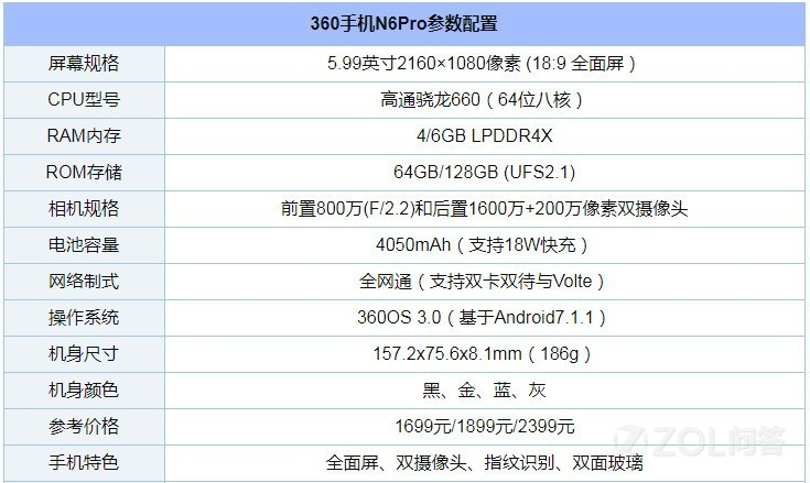 360手机N6Pro值得买吗?360手机N6Pro使用体验怎么样?