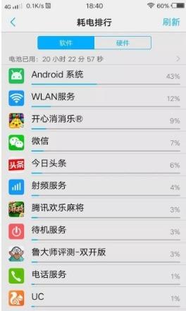 手机待机耗电比较高是什么原因?
