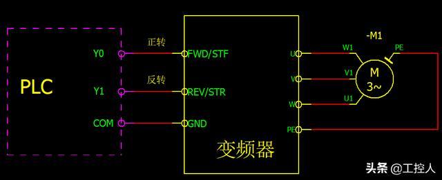 触摸屏与PLC和变频器如何连接?