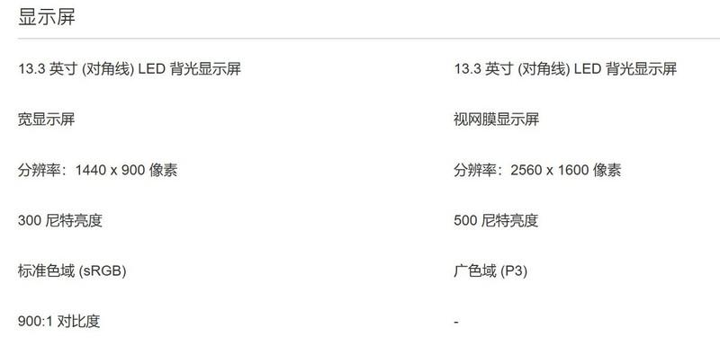 Macbook Pro与Macbook Air有啥区别
