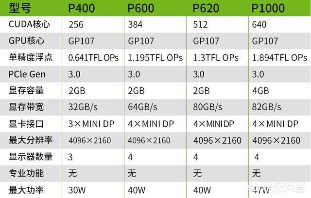 手机拍摄的4K视频用电脑PR和AE编辑,RX580显卡和GTX1060显卡相比哪个更好?