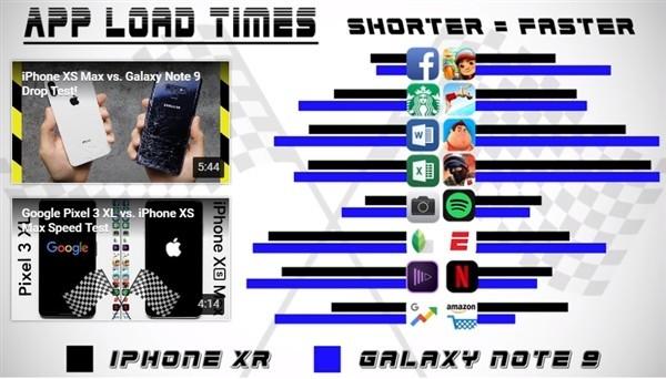 iPhoneXr的3G运行内存够用么?