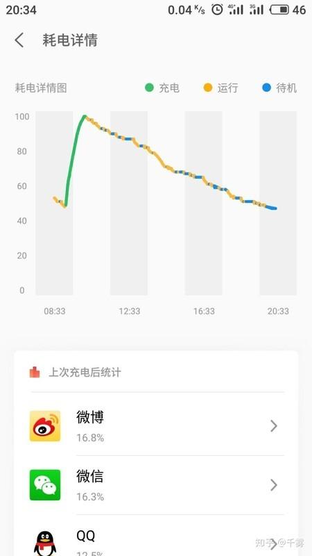 怎么评价魅族最新发布的旗舰手机魅族15?魅族15值得买么?