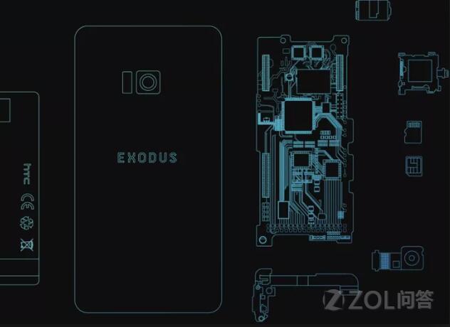 HTC区块链手机是怎么回事?和普通手机有什么区别?