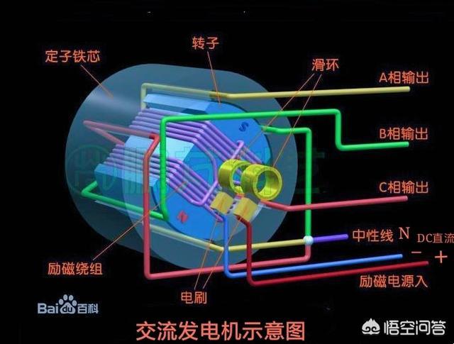 高压电三条都是火线怎么自成回路?