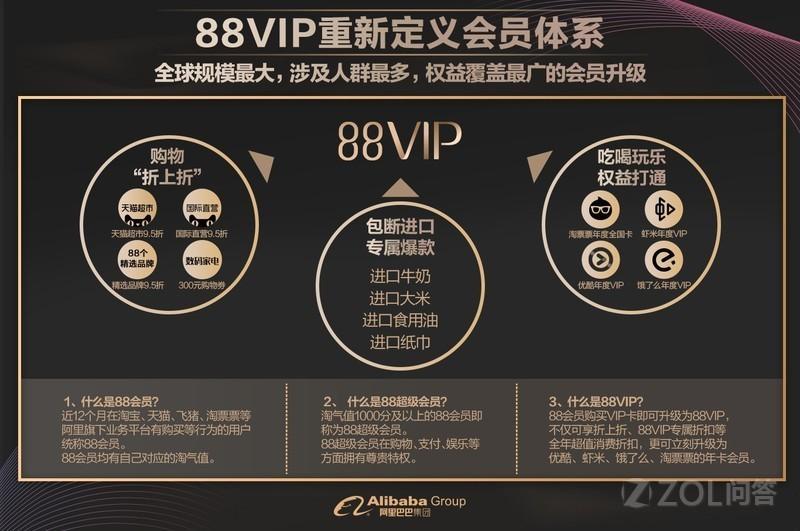 淘宝新推出的88VIP会员卡值得买吗?