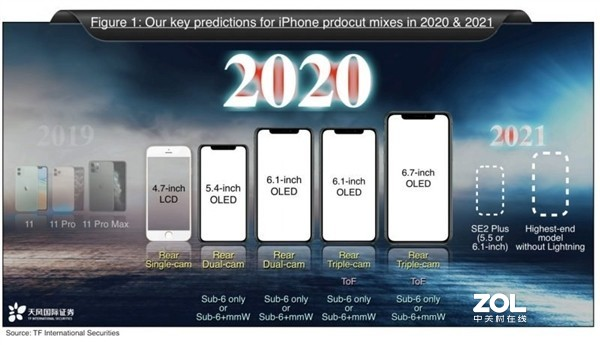 苹果今年春季即将发布iPhone 9?