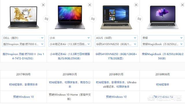 荣耀MagicBook i5 8250U和小米笔记本air i5-8250U,选哪款?