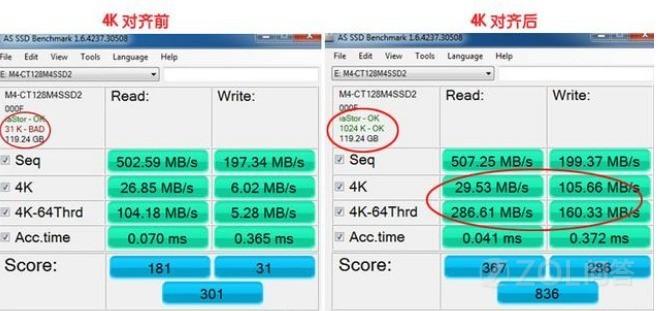 使用固态硬盘为什么要4K对齐?