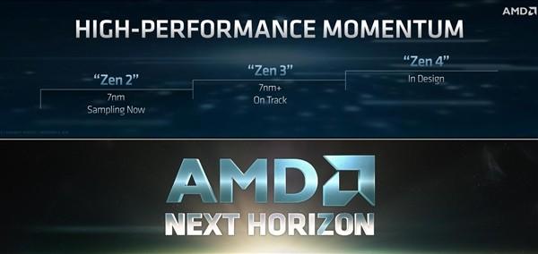 AMD首次披露的第四代架构Zen 4有多厉害?