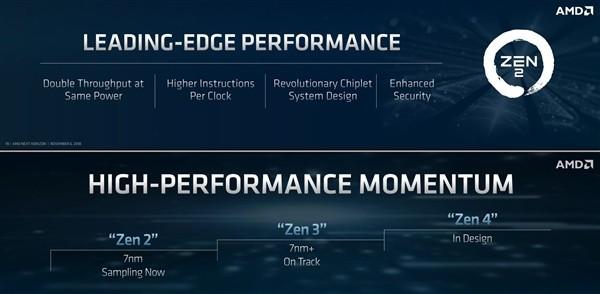 AMD Zen 2架构有多强?
