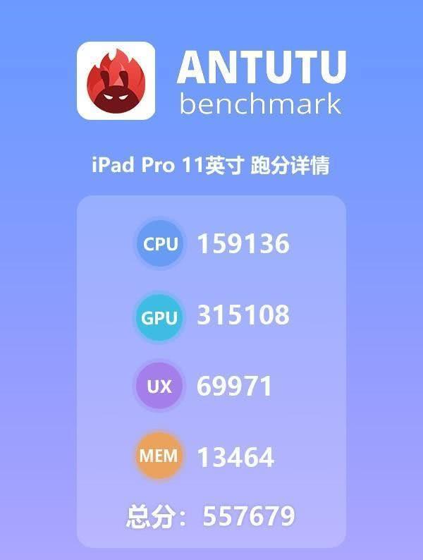 苹果A12x处理器跑分55万有多厉害?