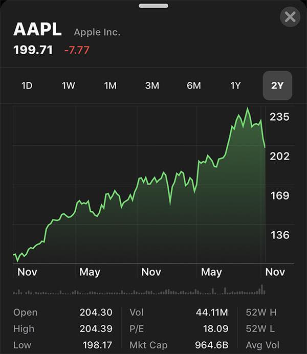 如何看待苹果再遭华尔街投行降级?