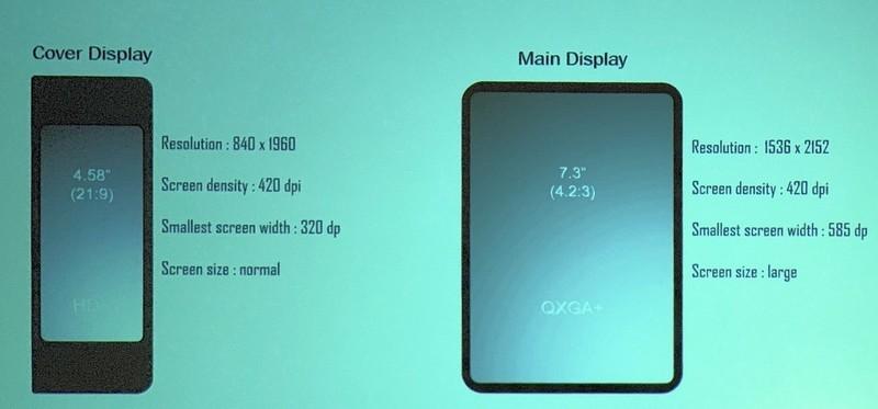 折叠屏手机将定义行业下一个十年?