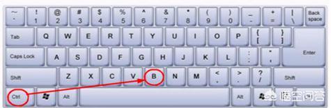电脑上有哪些实用的快捷键?