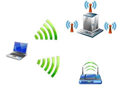 大面积使用面积如何搭建家用无线网?