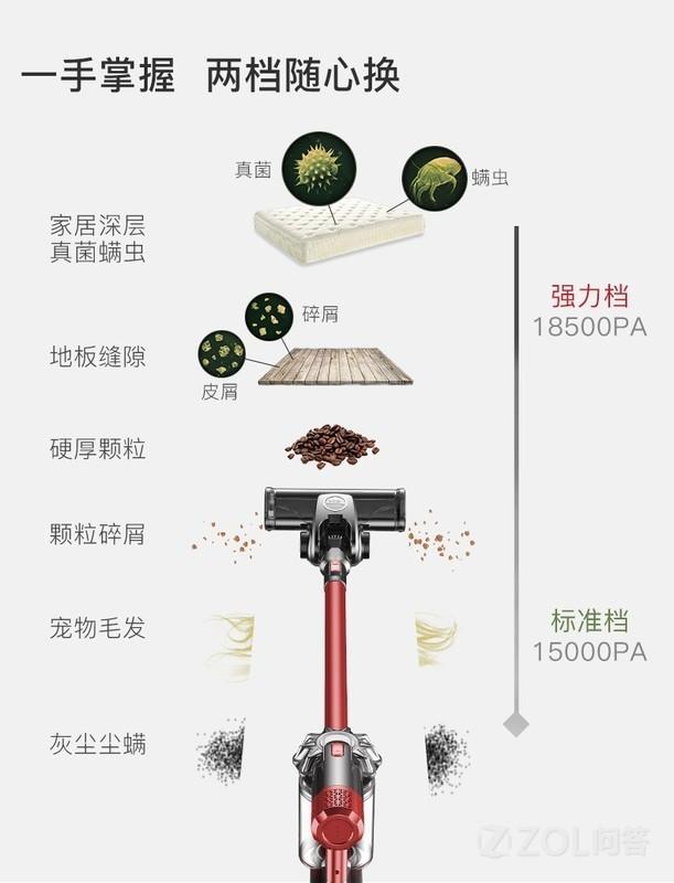 家用手持吸尘器买哪个更好?