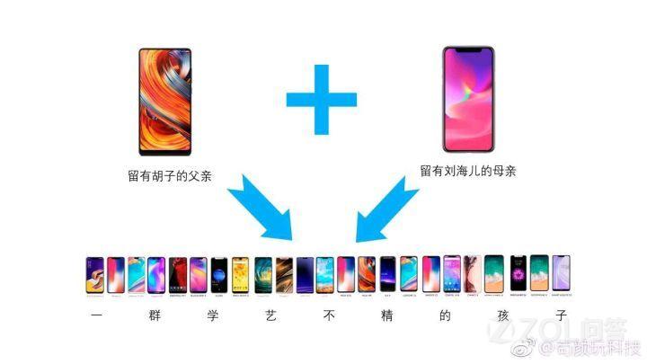 刘海屏到底是妥协还是合理?为什么大家都这么不看好刘海屏手机?